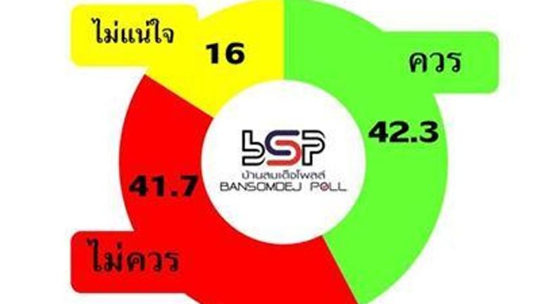 ประชาไท Prachatai.com